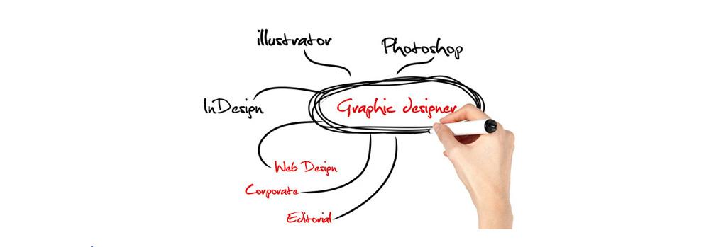 illustrator, photoshop, webdesign, development graphic